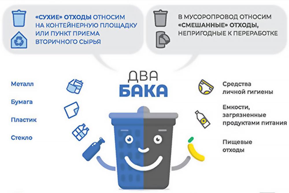 Запущен сайт о правилах сортировки мусора в Московской области